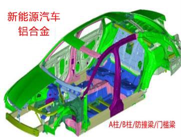 建筑铝模板锯切方案